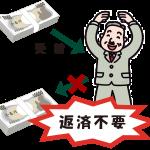助成金を使ってプライバシーマークが取れます。【東京23区の助成金のご紹介】